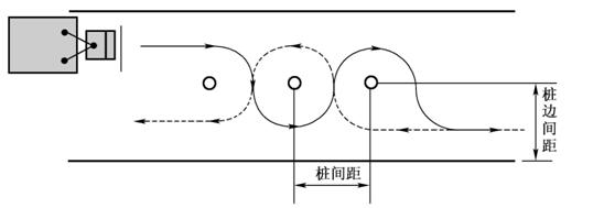 汽车电路图图形符号标准